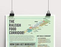 Raleigh Food Corridor Poster