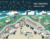 Booz Allen Hamilton Creative Team Infographic