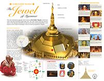 The Jewel of Myanmar : Shwedagon Pagoda