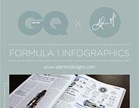 Formula 1 infographic - GQ Magazine