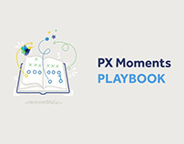 Alyce - PX moments playbook