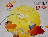 Brand activation * Startup Braga