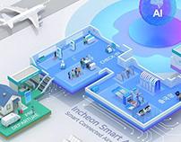 Incheon Airport Terminal 2 - Smart Airport
