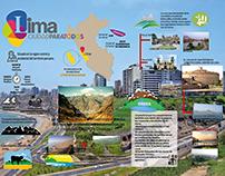 Infografia de Lima