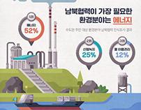 경기연구원 - 남북평화시대, 환경협력으로 하나되자 (2018)
