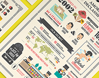 Amorino Gelato - Infographics