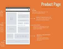 Recommended Product Page Design