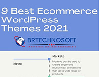 9Best Ecommerce WordPress Themes 2021