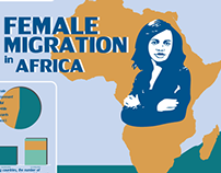 Infographic - Female Migration in Africa