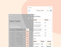 Mobile Table Design for iOS apps
