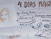 Motivation at Work | Graphic recording gig| Madrid 2017
