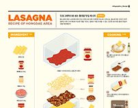 2019_04 Infographics_Recipe : Lasagna