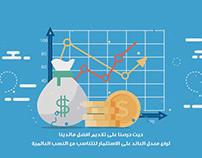 مشروع موشن الوطنيه كابيتال الكويتيه