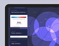 DataFrance