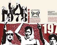 Terrorismo de estado, Argentina 1976 - Linea de Tiempo