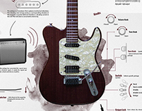 Infographic: Electric Guitar
