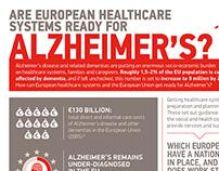 Alzheimer's IG