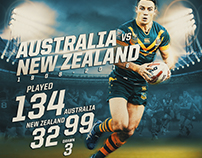 Australia v New Zealand Rugby League ANZAC Test