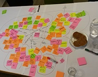 Lotus Blossom Brainstorm workshop for de Goudse