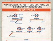 Ghost Stations - London Underground Infographics