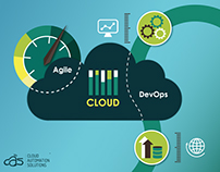 DevOps Illustrations for Cloud Automation Solutions inc