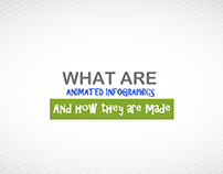 what are animated infographics