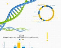 Taiwan Biobank 臺灣人體生物資料庫 - 官方網站