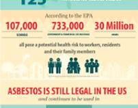 Asbestos health problem infograph design.