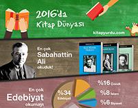 (2017) Kitapyurdu.com: Infographic Design