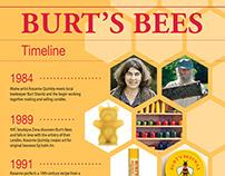 Burt's Bees Timeline