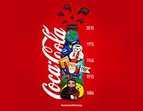 Пластилінова Кока історія | Plasticine Coca-history