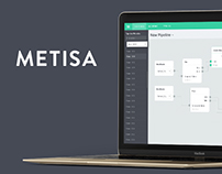 Metisa Data Prediction Analysis