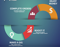 Fiverr Workflow Cycle Infographics