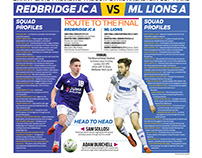 The Jewish Chronicle Sport pages