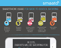 Smaato: Back To School Infographic