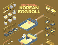 1710 Korean Egg Roll Infographic Poster