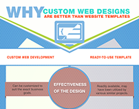 Why Custom Web Designs are Better than Website Template