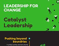 Nature Inspired Leadership: Leadership for Change