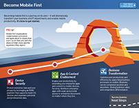 MobileIron Core Success Journey