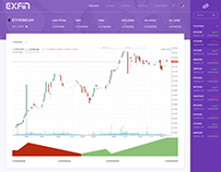 ExFin CryptoMarket