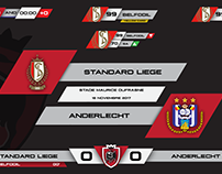 Jupiler Pro League fantasy scoreboard