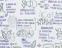 Facilitação Gráfica - Lab.Rio