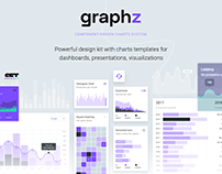 Figma Charts Kit. Dashboard templates design system