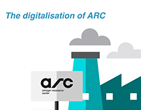The digitalization of ARC