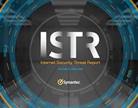 Infographic Series for Symantec ISTR