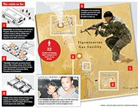 Tigantourine hostage crisis - The Daily Telegraph