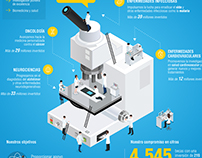 La Caixa / Infographic for a newspaper