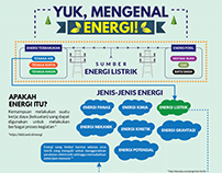 Infographic of Energy