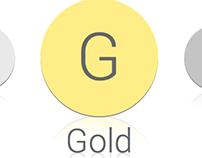 MIDAS, Precious Metals Tracker