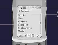 通讯工具发展史 The Development Of Communication Tools